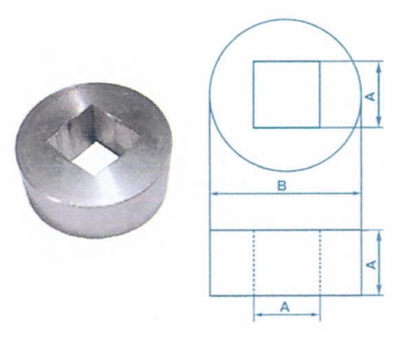 Alésages carrés