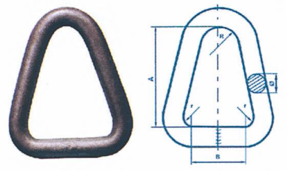 Anneaux triangulaires