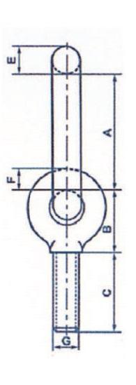 Pitons à tige courte (avec anneau enfilé)